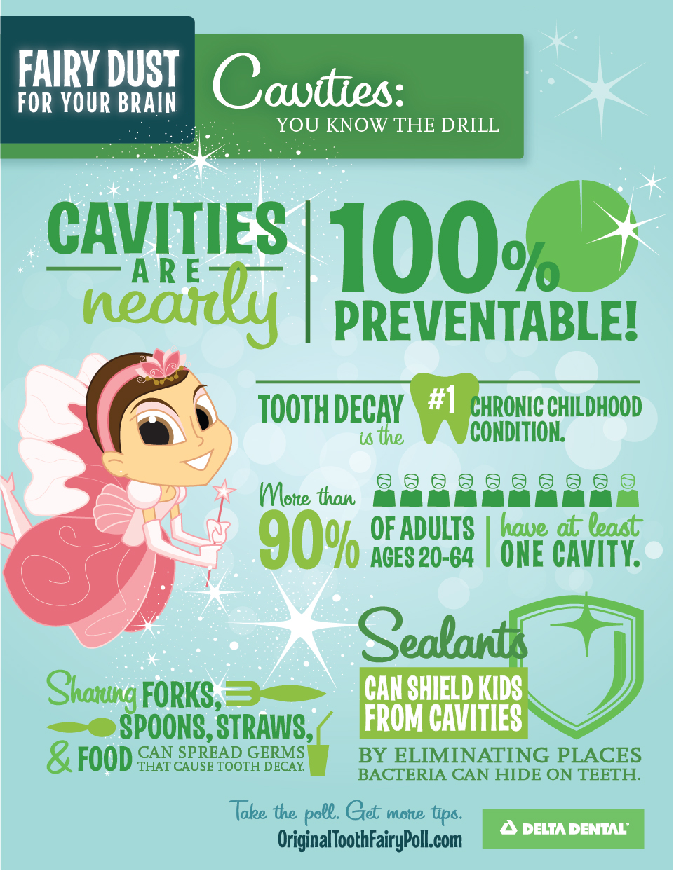 Cavities: You Know The Drill