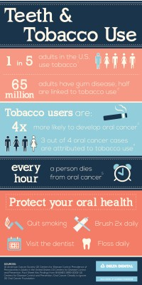 Toss the Tobacco to Save Your Teeth
