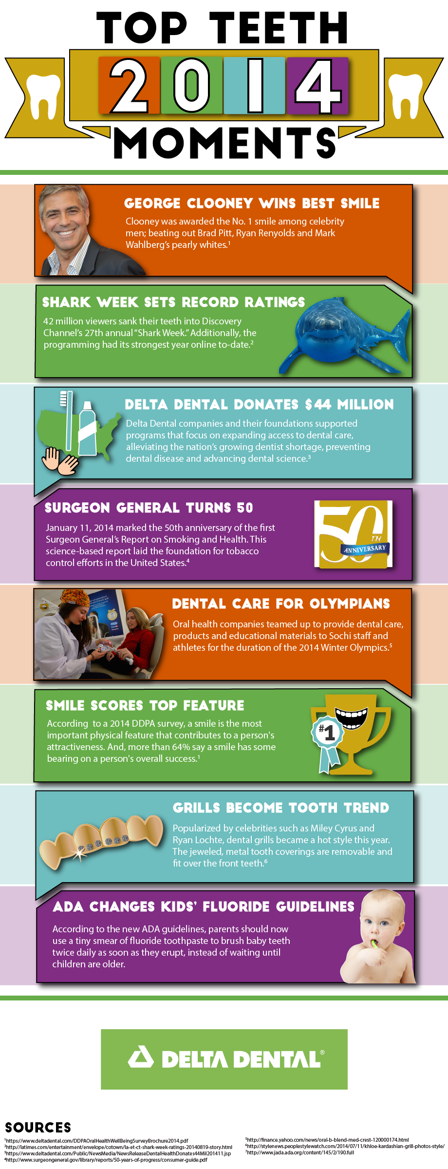 Top Teeth Moments Infographic-01