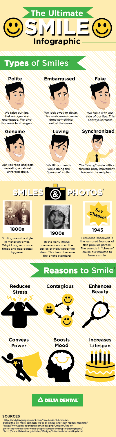 An infographic about smiling.