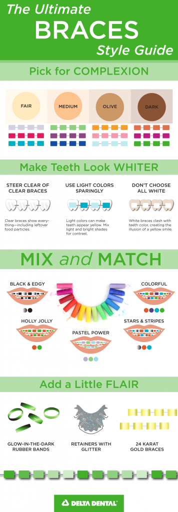 The Ultimate Braces Style Guide Infographic