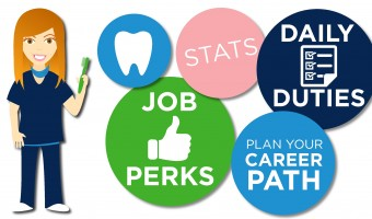 How To Become A Dental Hygienist [INFOGRAPHIC]