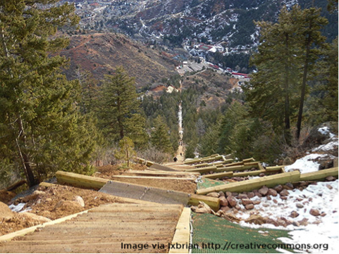 Climbing Colorado's Manitou Incline