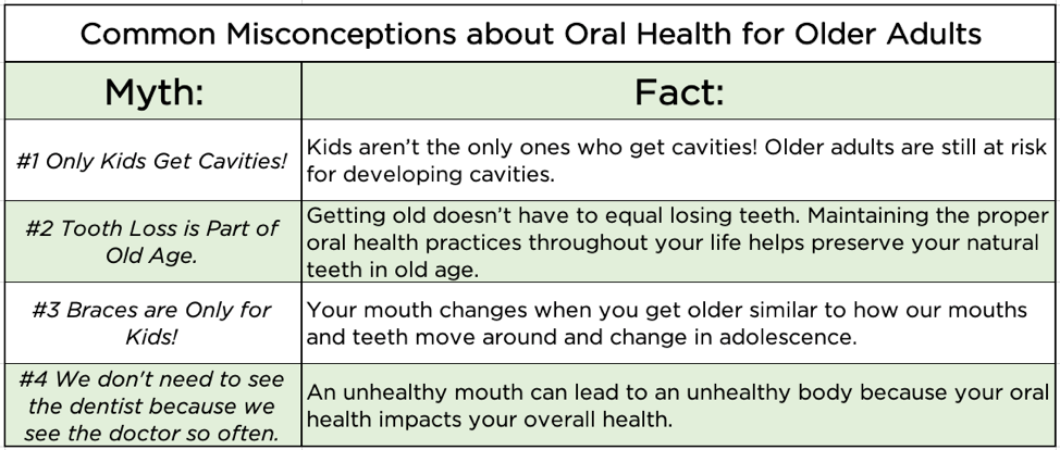 Older adults still experience tooth decay and cavities, especially if they take certain medications that dry out their mouth. But, if you practice good oral health habits your whole life, tooth loss doesn't have to be part of getting older!