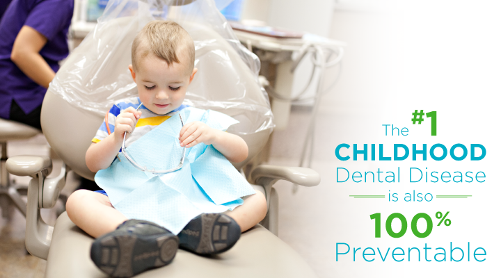 dental disease in kids is five times more common than childhood asthma.
